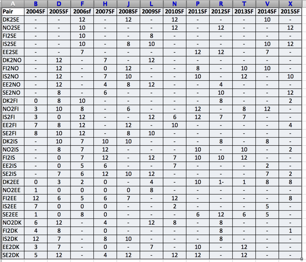 image of excel spreadsheet